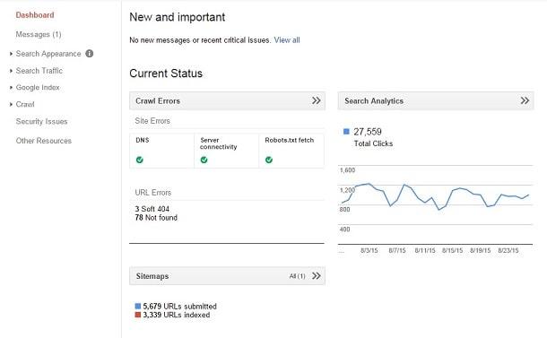 Google Webmaster Tools- lär dig